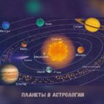 Планеты в астрологии