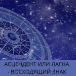 Асцендент или Лагна - Восходящий знак