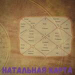 Натальная карта